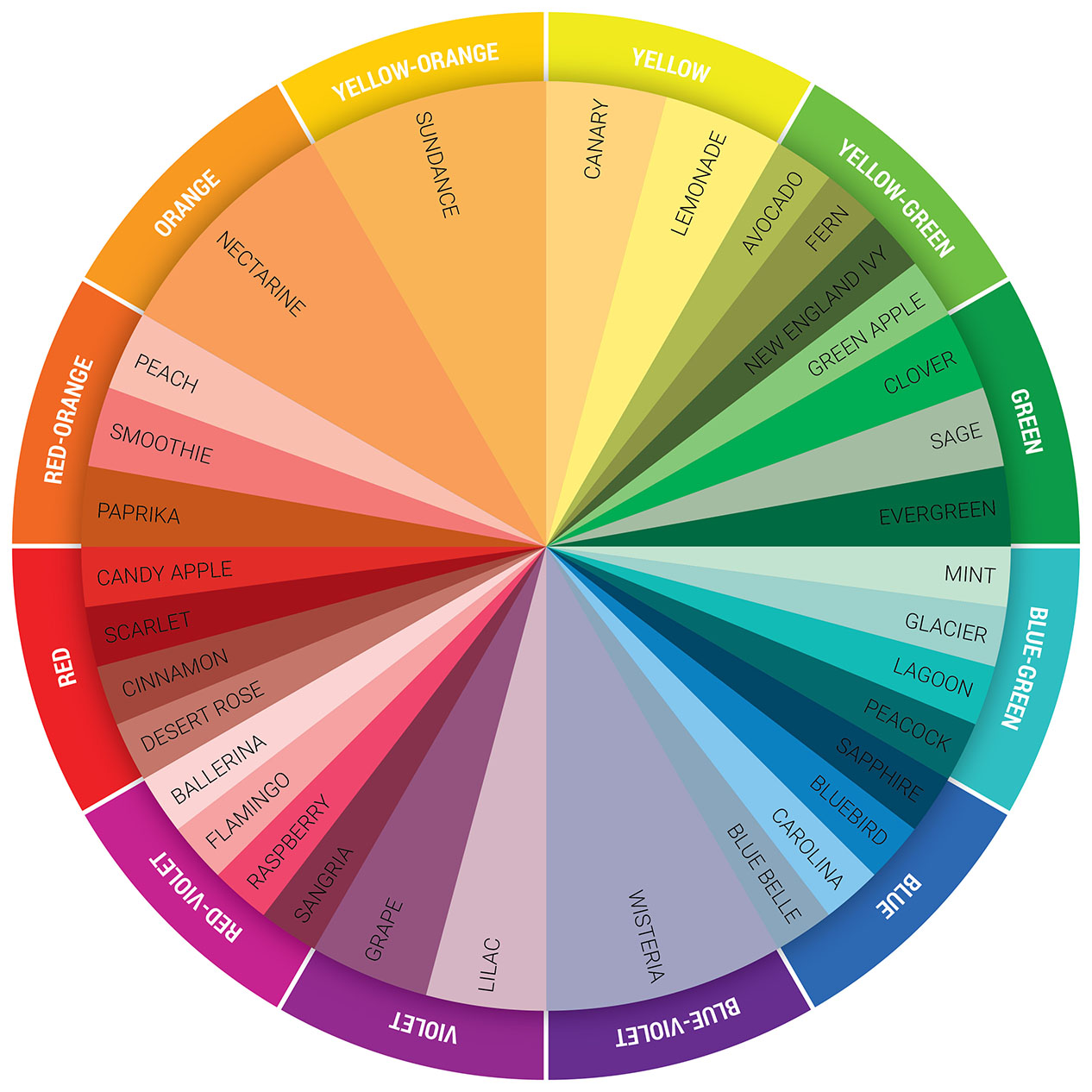 CTMH Color Wheel
