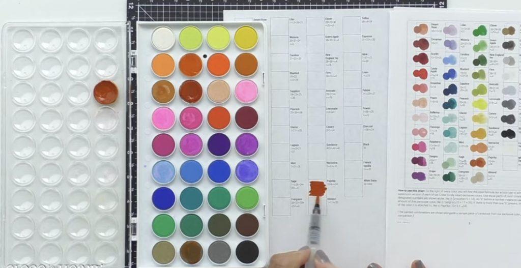 CTMH Custom Color Watercolor Cheat Sheet